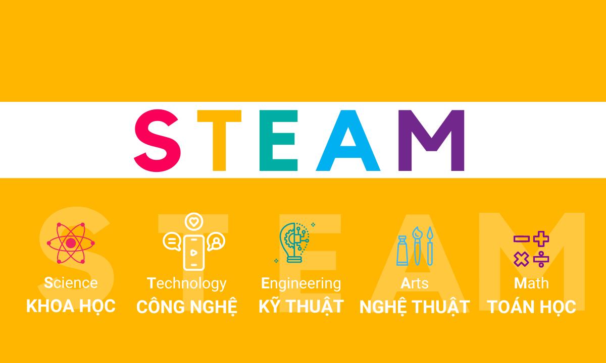 Giáo dục ngành STEAM: chiến lược cho tương lai của trẻ!